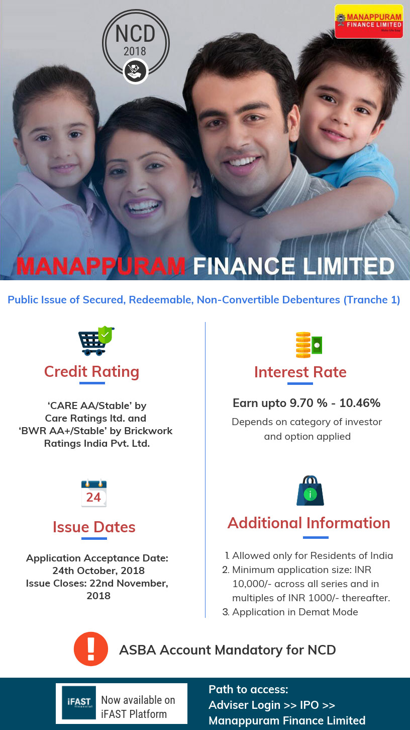 NCD - Manappuram Finance Limited