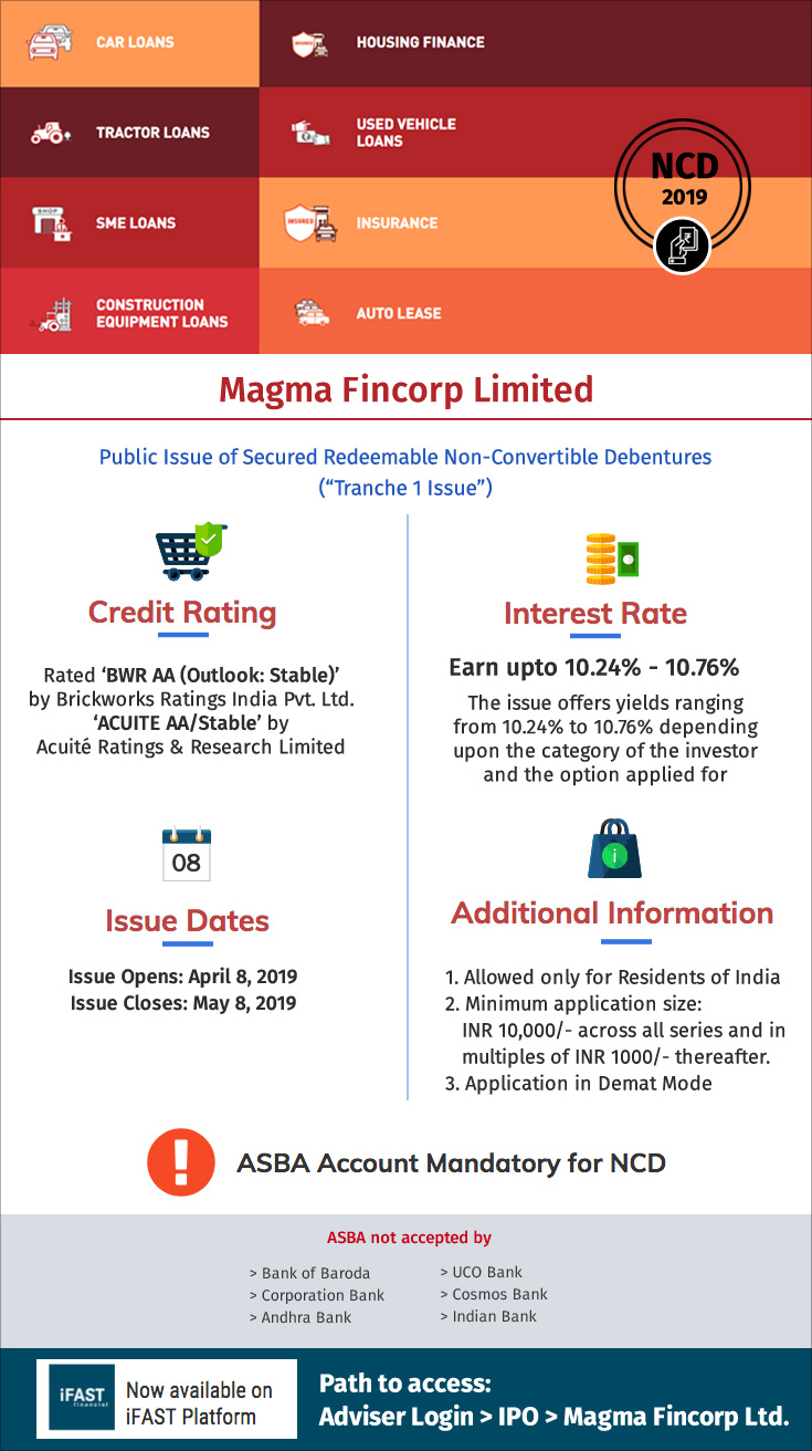Magma Fincorp Limited NCD - iFAST